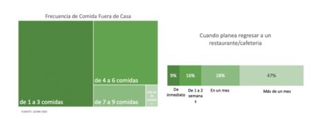 Grafico Consumidores Mexicanos