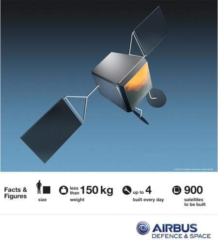 Airbus Satelite