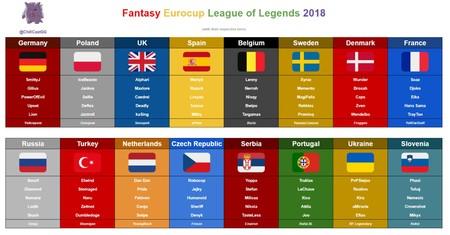 Fantasy Eurocup League of Legends