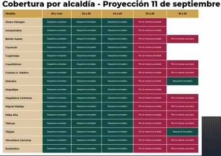 2021 09 03 12 19 41 1 Videoconferencia De Prensa 3 09 21 Youtube Y 9 Paginas Mas Personal Mic
