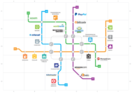 Subway Map Es