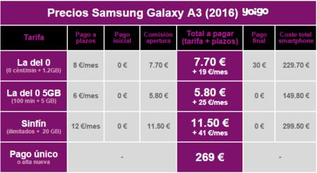 Precios Samsung Galaxy A3 Con Yoigo
