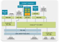 ARM presenta sus Cortex-A12 para la gama media en 2014