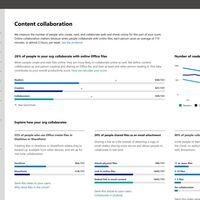 """Microsoft 365 cambiará tras las críticas de que una nueva función era el """"mayor sistema de vigilancia en el puesto de trabajo"""""""