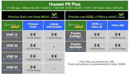 Precios Huawei P9 Plus Con Tarifas Movistar