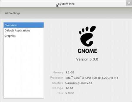 Fedora 15 Beta, día de pruebas de GNOME 3