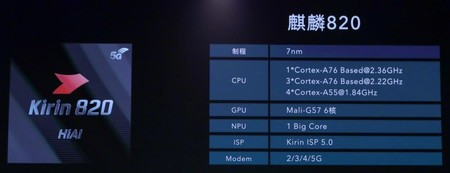 Huawei Hisilicon Kirin 820 5g 3