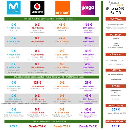 Precios Navidad Iphone Xr 64 Gb Con Movistar Vodafone Orange Y Yoigo