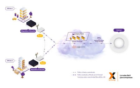 X Security X Security Comercial