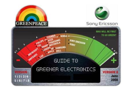 Sony Ericsson la empresa más ecológica