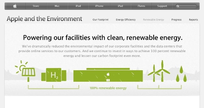 medio ambiente apple