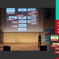 A los ricos vídeos de la Baruco 2012 para desarrolladores Ruby