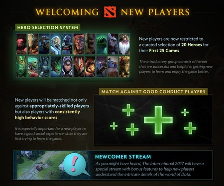 Así da la bienvenida Valve a los nuevos jugadores de Dota 2