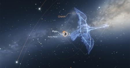 Mapa estelar VR
