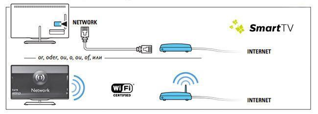 smartv-conectar.jpg