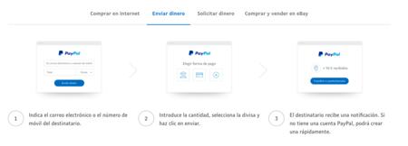 Enviar Dinero Con Paypal