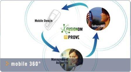 HP adquiere Bitfone