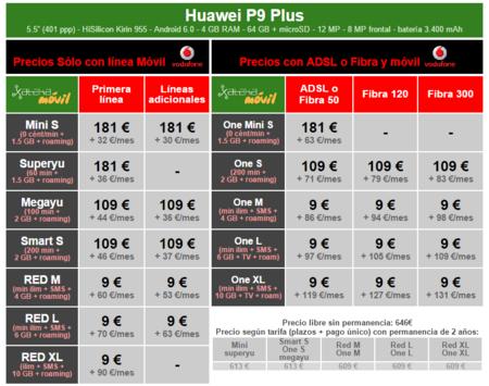 Precios Huawei P9 Plus Con Tarifas Vodafone