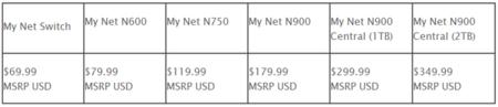 MyNet tarifas