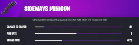 Minigun Paralela Fortnite