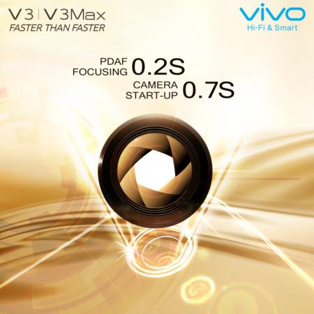 Vivov3 3