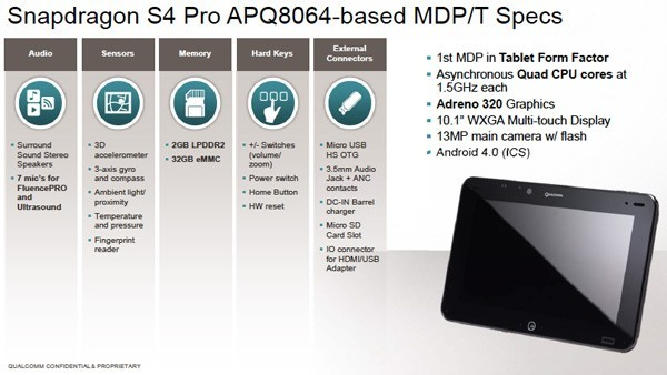 Qualcomm Snapdragon S4 Pro APQ8064