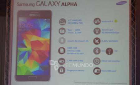 Estas podrían ser las especificaciones técnicas del Samsung Galaxy Alpha