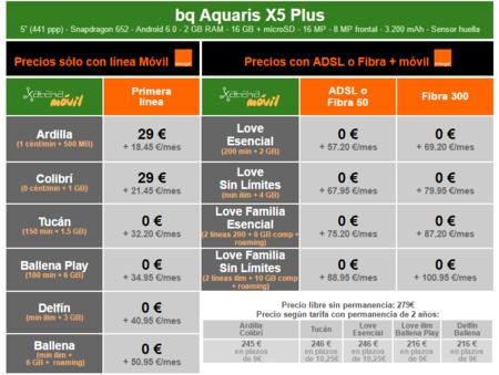 Precios Bq Aquaris X5 Plus Con Tarifas Orange