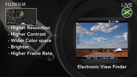 Fujifilm X Pro3 7