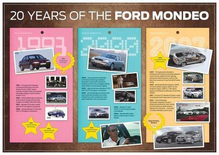 Historia del Ford Mondeo