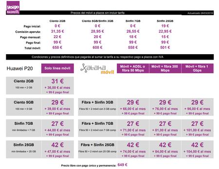 Precios Huawei P20 A Plazos Con Tarifas Yoigo