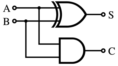 Classical Circuit