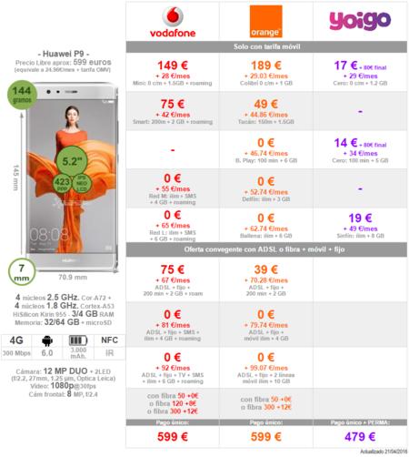 Comparativa Precios Huawei P9 Con Operadores