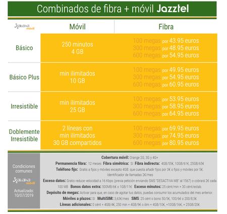 Tarifas Combinadas De Fibra Y Movil Jazztel 2019