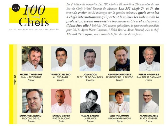 Lista publicada por 'Le Chef'.