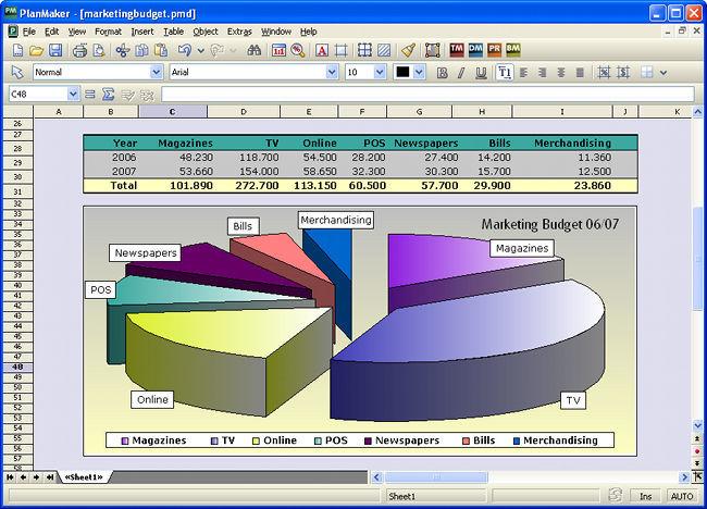 PlanMaker 2008