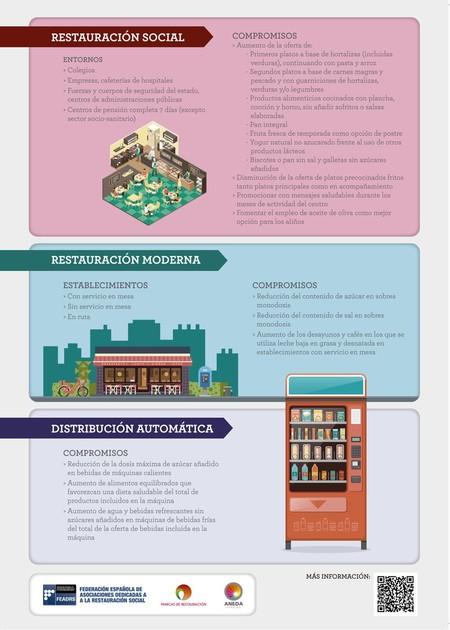 Plan de colaboración para la mejora de la composición de los alimentos