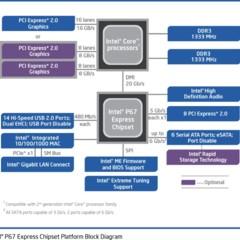 Foto 16 de 36 de la galería intel-core-i3-i5-e-i7-2nd-gen-presentacion en Xataka