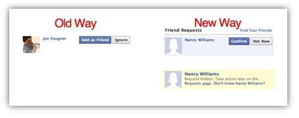 Invitaciones de Facebook