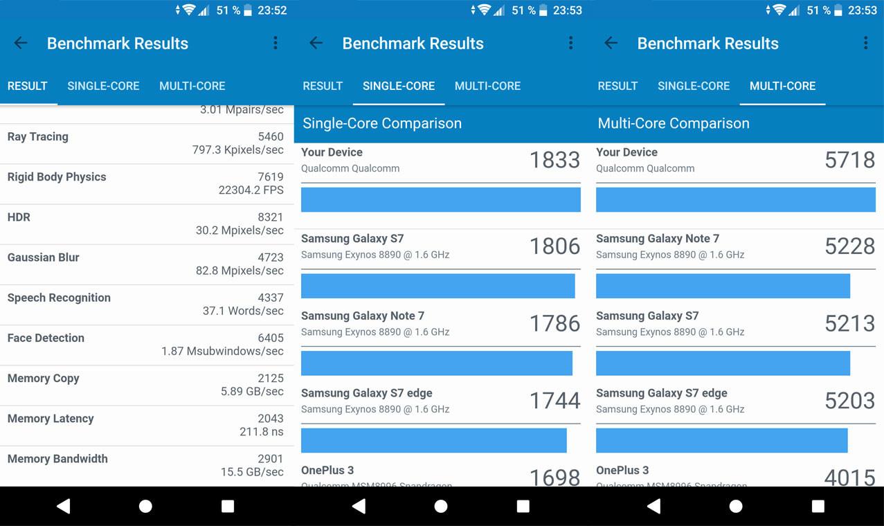 Foto de Sony Xperia XZ1, benchmarks (6/7)