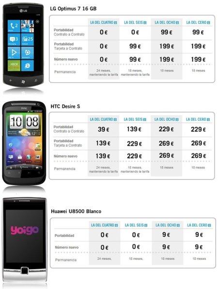 Precios LG Optimus 7 y HTC Desire S con Yoigo