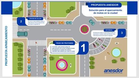 Propuesta De Solucion Para El Aparcamiento De Motos En La Ciudad