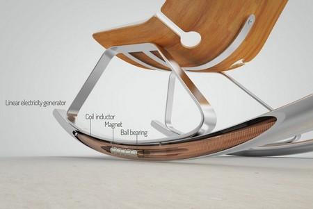 Conceptos Innovadores Para El Hogar Inteligente Sillas