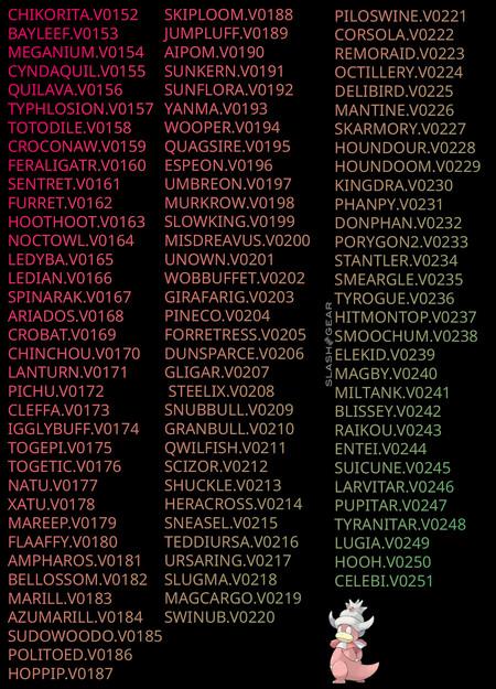 Imagen de Slashgear que recopila los nombres de los Pokémons de segunda generación y su número