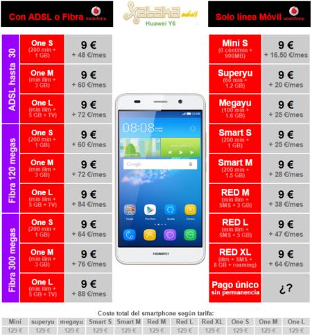 Precios Huawei Y6 Con Tarifas Vodafone