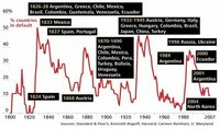 """¿Sería el impago de Grecia y su retiro del euro un """"suicidio político""""?"""
