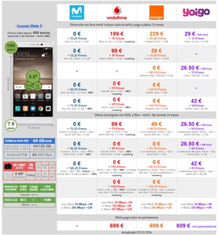 Precios Huawei Mate 9 A Plazos Con Tarifas Movistar Vodafone Orange Yoigo