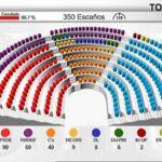 Cómo seguir las Elecciones Generales 2016 por televisión