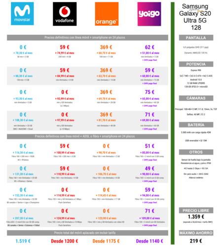 Comparativa De Precios A Plazos Del Samsung Galaxy S20 Ultra 5g Con Tarifas Movistar Vodafone Orange Y Yoigo