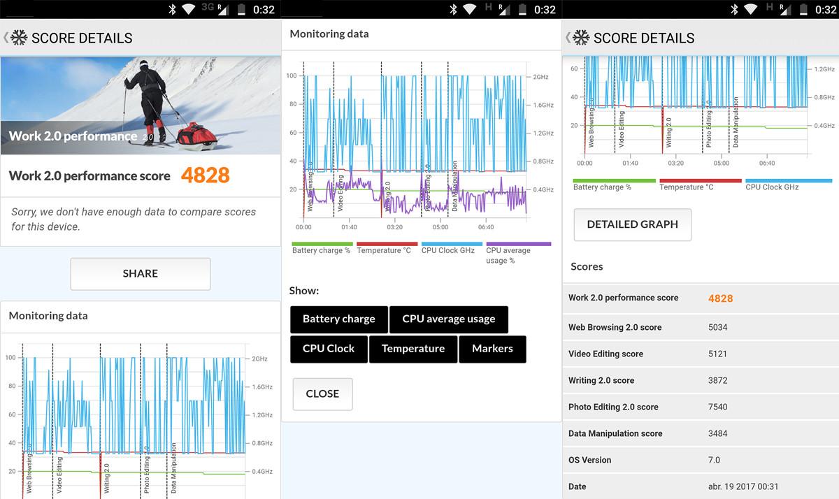 Moto G5 Plus: Benchmarks